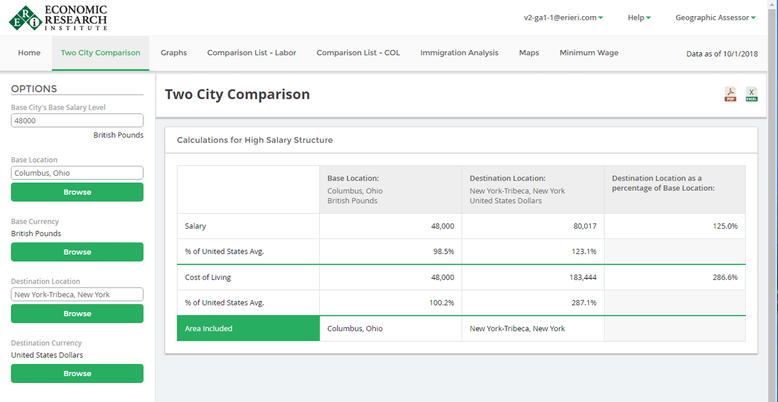 Combine multiple cities to compare metro areas