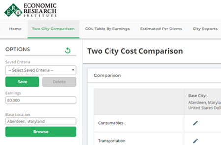 Compare living expenses between two cities