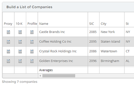 Review data from companies that match selected criteria