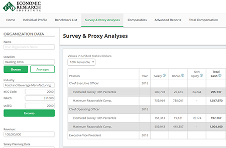 Analyze executive compensation surveys and proxies